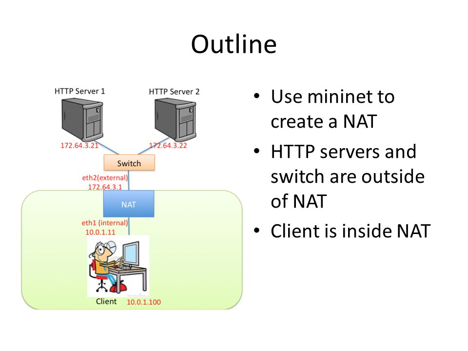 Summary Build on top of PA 1 NAT must work for ICMP, TCP – UDP: not required, but up to you...