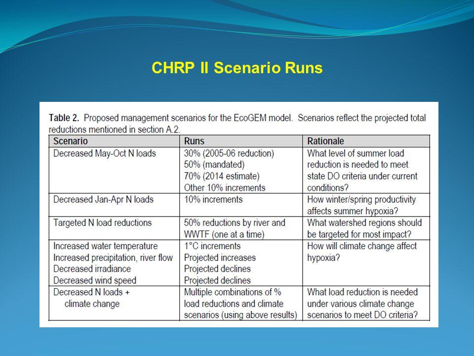 CHRP II Scenario Runs