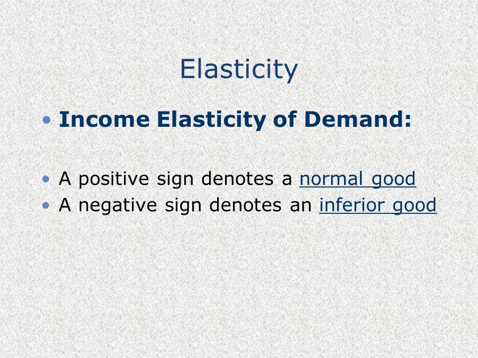 Elasticity Income Elasticity of Demand: A positive sign denotes a normal good A negative sign denotes an inferior good