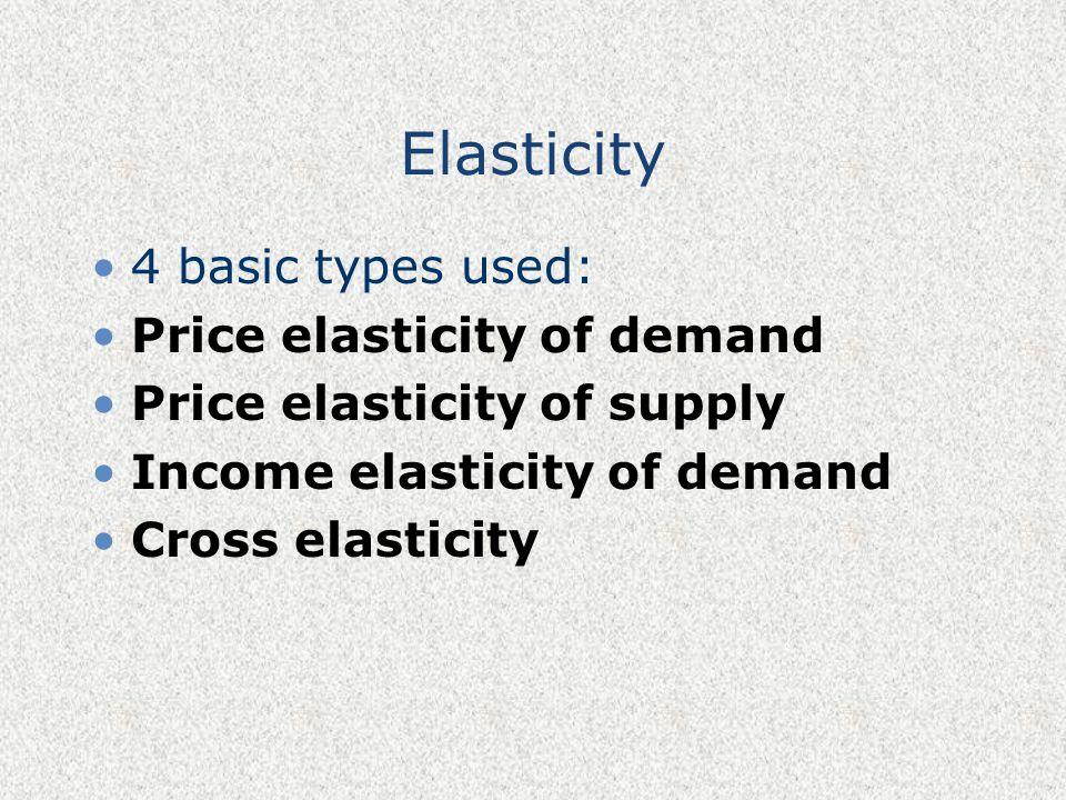 Elasticity 4 basic types used: Price elasticity of demand Price elasticity of supply Income elasticity of demand Cross elasticity