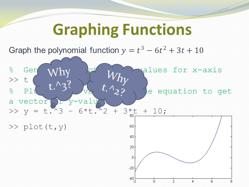 Graphing Functions % Plug each t value into the equation to get a vector of y-values >> y = t.^3 – 6*t.^2 + 3*t + 10; >> plot(t,y) Why t.^2.