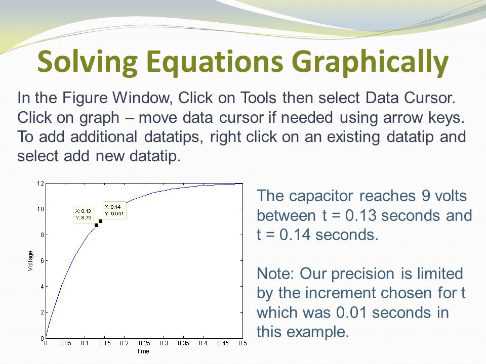 Solving Equations Graphically In the Figure Window, Click on Tools then select Data Cursor.