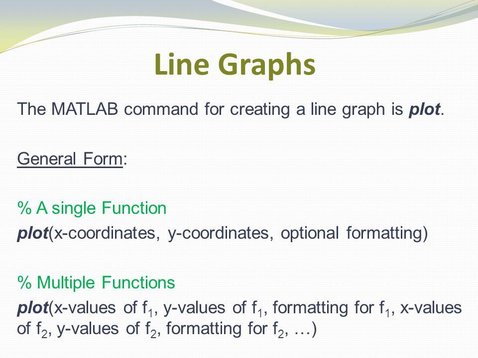 Simple Examples >> plot(3,4, r* ) X-CoordinatesY-CoordinatesFormatting