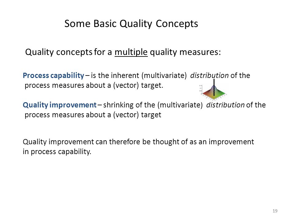 19 Some Basic Quality Concepts Process capability – is the inherent (multivariate) distribution of the process measures about a (vector) target. Quali