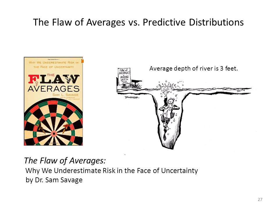 27 The Flaw of Averages: Why We Underestimate Risk in the Face of Uncertainty by Dr. Sam Savage The Flaw of Averages vs. Predictive Distributions Aver