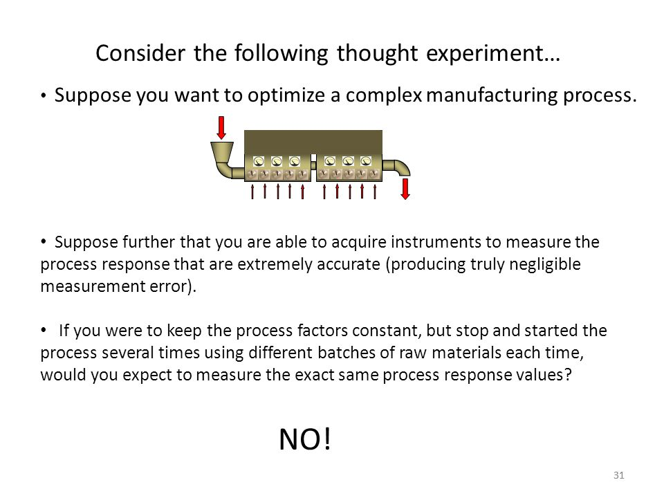 31 Consider the following thought experiment… Suppose you want to optimize a complex manufacturing process. Suppose further that you are able to acqui
