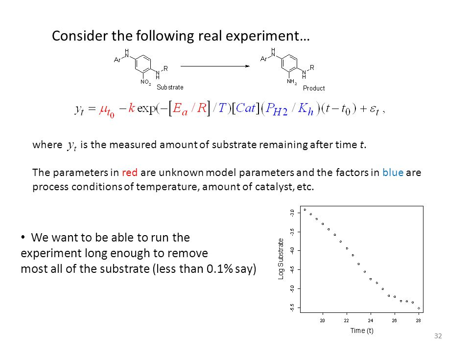 32 Consider the following real experiment… where y t is the measured amount of substrate remaining after time t. The parameters in red are unknown mod
