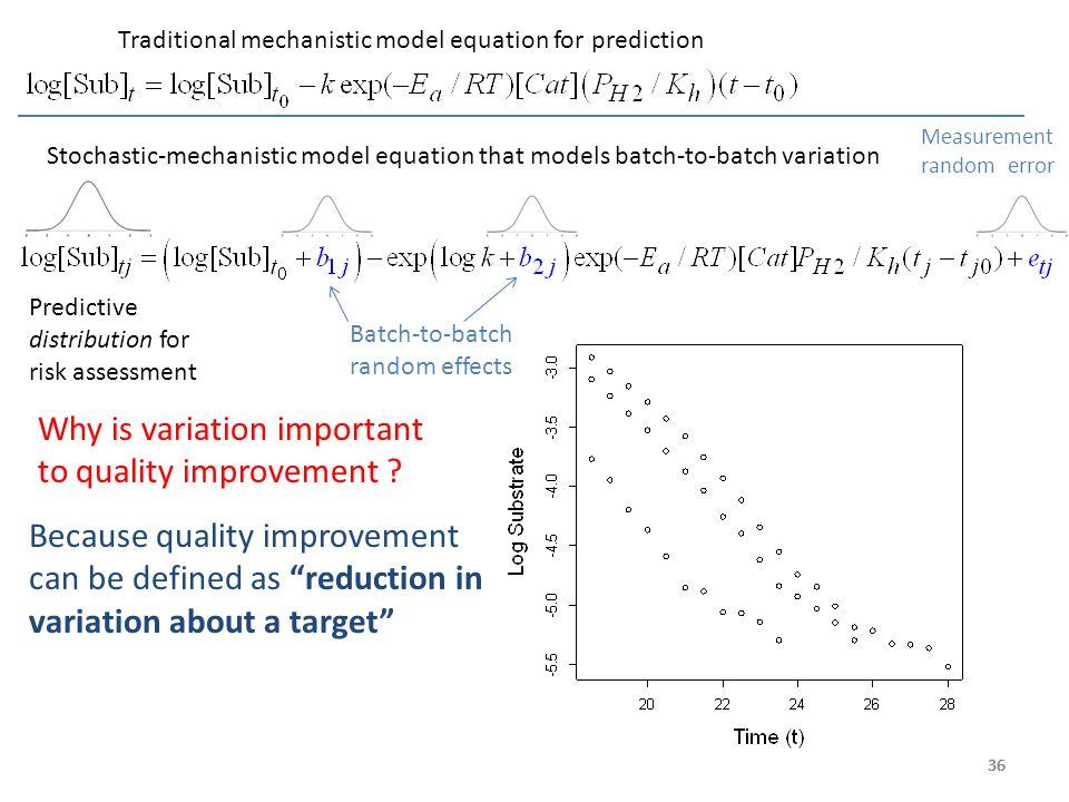 36 Traditional mechanistic model equation for prediction Stochastic-mechanistic model equation that models batch-to-batch variation Measurement random