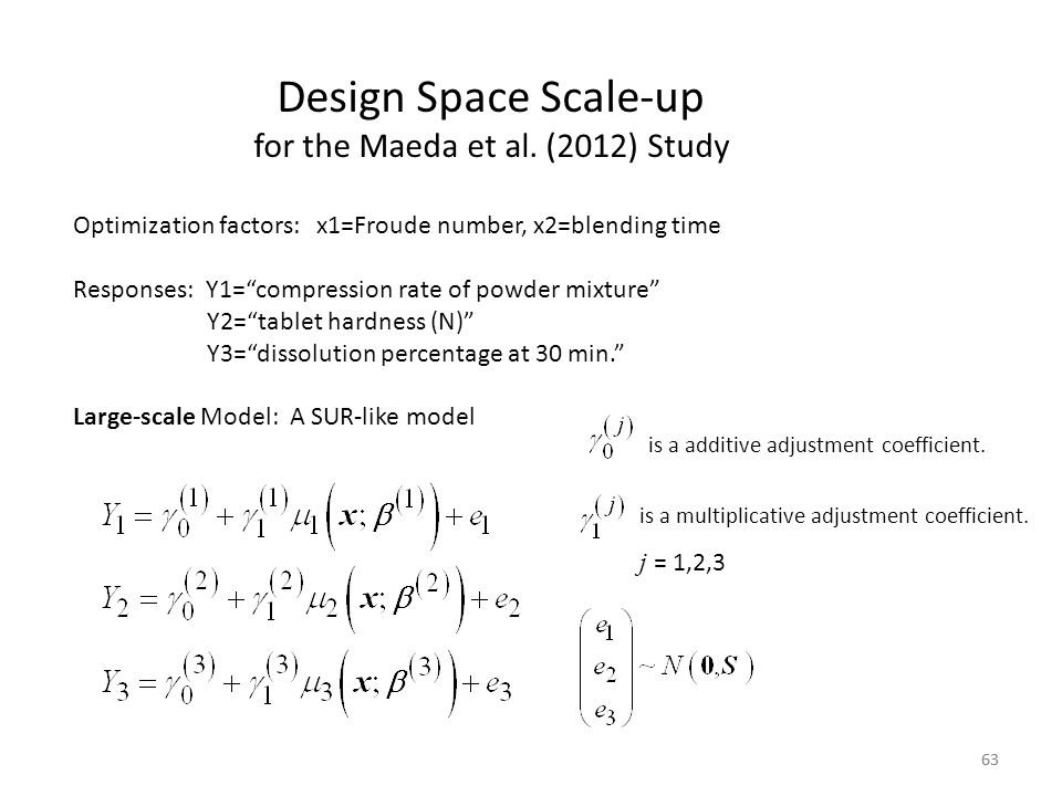 """63 Design Space Scale-up for the Maeda et al. (2012) Study 63 Optimization factors: x1=Froude number, x2=blending time Responses: Y1=""""compression rate"""