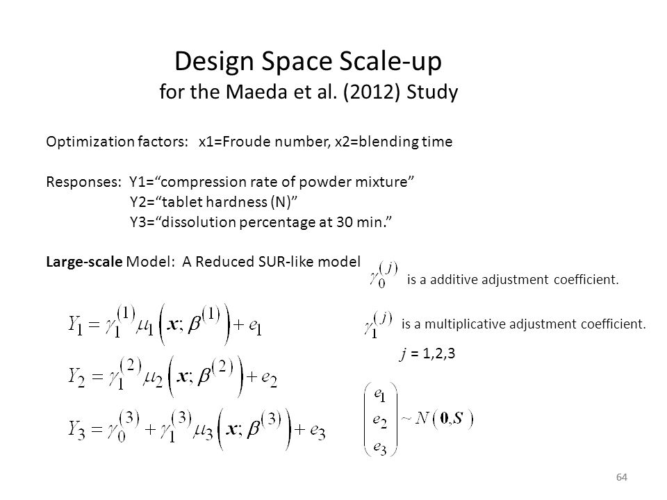 """64 Design Space Scale-up for the Maeda et al. (2012) Study 64 Optimization factors: x1=Froude number, x2=blending time Responses: Y1=""""compression rate"""