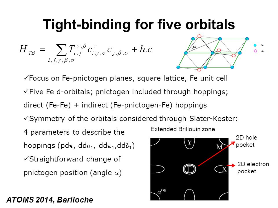Tight-binding for five orbitals 2D electron pocket 2D hole pocket Extended Brillouin zone ATOMS 2014, Bariloche Focus on Fe-pnictogen planes, square lattice, Fe unit cell Five Fe d-orbitals; pnictogen included through hoppings; direct (Fe-Fe) + indirect (Fe-pnictogen-Fe) hoppings Symmetry of the orbitals considered through Slater-Koster: 4 parameters to describe the hoppings (pd, dd 1, dd 1,dd 1 ) Straightforward change of pnictogen position (angle )