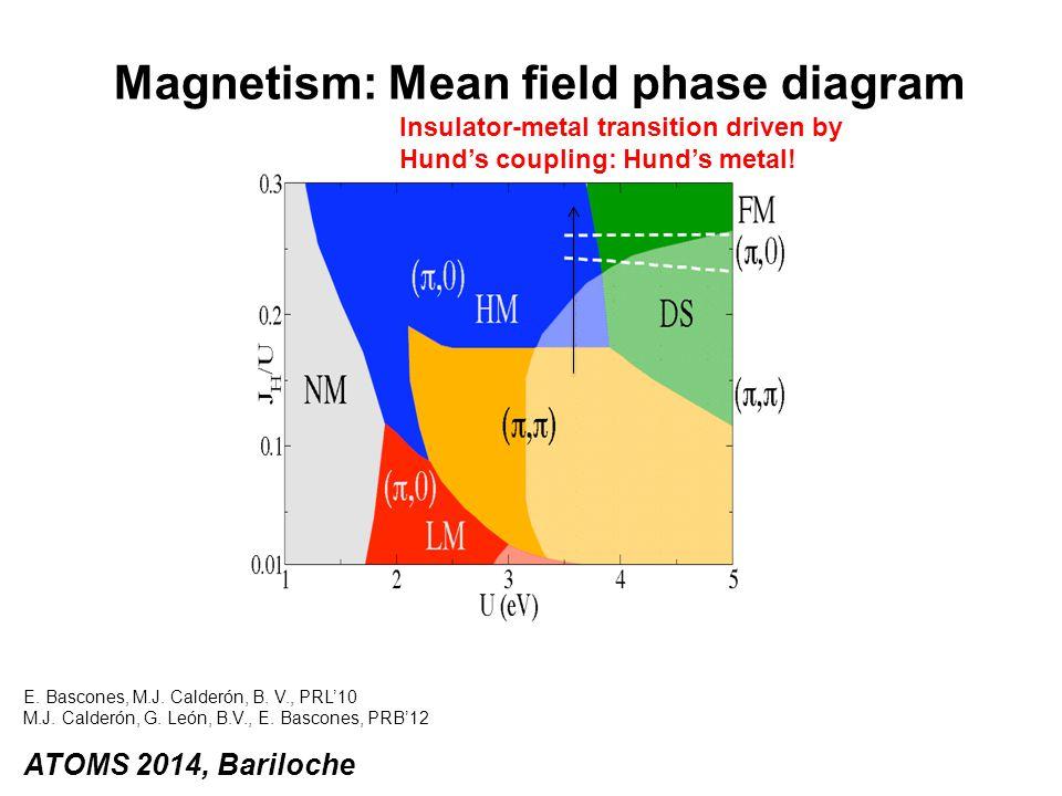 Magnetism: Mean field phase diagram ATOMS 2014, Bariloche E. Bascones, M.J. Calderón, B. V., PRL'10 M.J. Calderón, G. León, B.V., E. Bascones, PRB'12