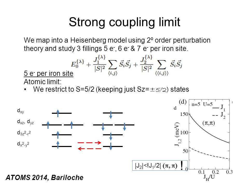 Strong coupling limit ATOMS 2014, Bariloche We map into a Heisenberg model using 2º order perturbation theory and study 3 fillings 5 e -, 6 e - & 7 e - per iron site.