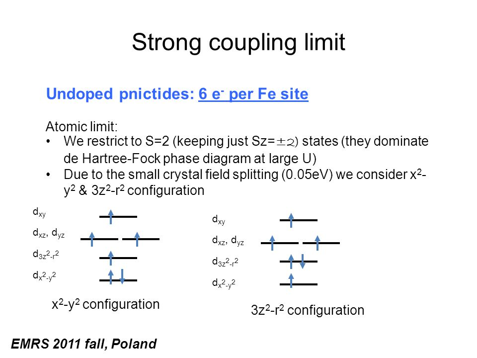 Strong coupling limit EMRS 2011 fall, Poland Undoped pnictides: 6 e - per Fe site Atomic limit: We restrict to S=2 (keeping just Sz= ±2) states (they dominate de Hartree-Fock phase diagram at large U) Due to the small crystal field splitting (0.05eV) we consider x 2 - y 2 & 3z 2 -r 2 configuration x 2 -y 2 configuration 3z 2 -r 2 configuration d xy d xz, d yz d 3z 2 -r 2 d x 2 -y 2 d xy d xz, d yz d 3z 2 -r 2 d x 2 -y 2