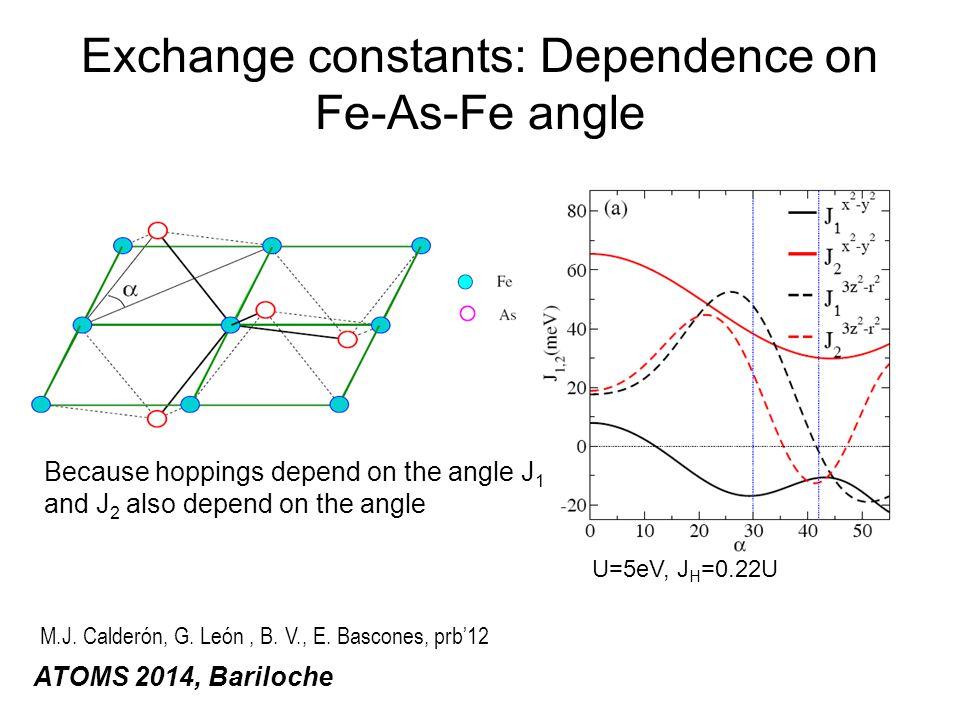 Exchange constants: Dependence on Fe-As-Fe angle ATOMS 2014, Bariloche U=5eV, J H =0.22U M.J. Calderón, G. León, B. V., E. Bascones, prb'12 Because ho