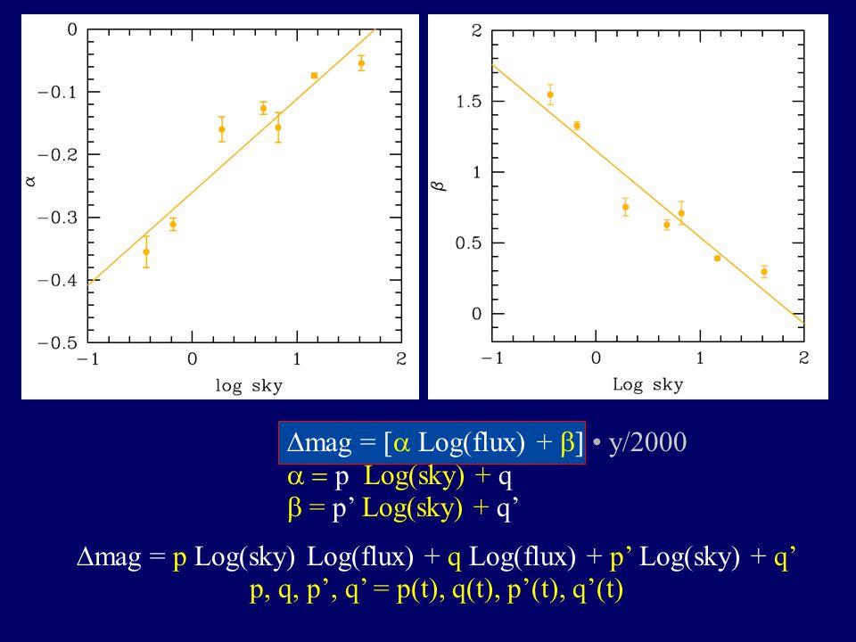  mag = [  Log(flux) +  y/2000  p Log(sky) + q  = p' Log(sky) + q'  mag = p Log(sky) Log(flux) + q Log(flux) + p' Log(sky) + q' p, q, p', q' = p(t), q(t), p'(t), q'(t)
