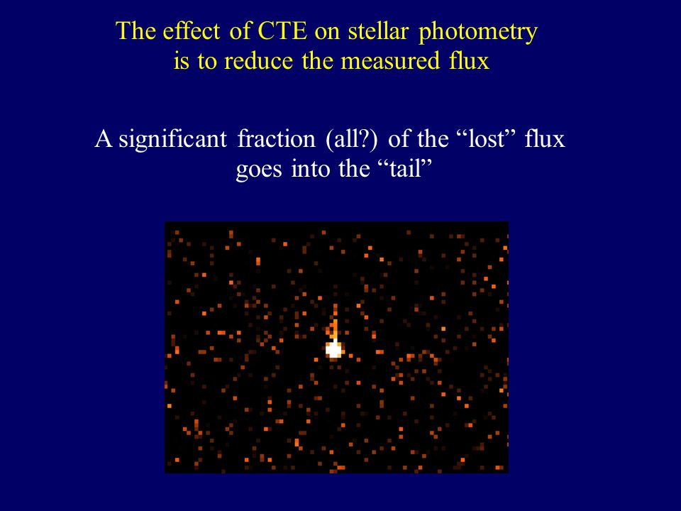 The effect of CTE on stellar photometry is to reduce the measured flux A significant fraction (all?) of the lost flux goes into the tail
