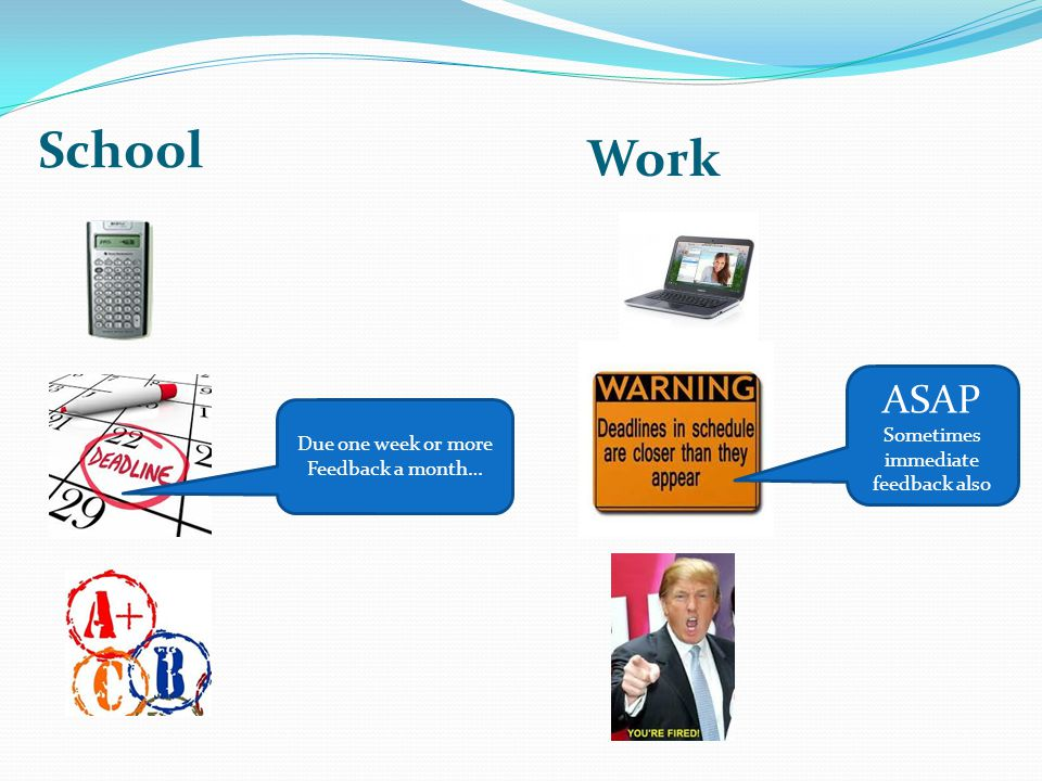 School Work Due one week or more Feedback a month… ASAP Sometimes immediate feedback also
