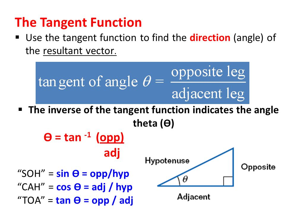 The Tangent Function  Use the tangent function to find the direction (angle) of the resultant vector.