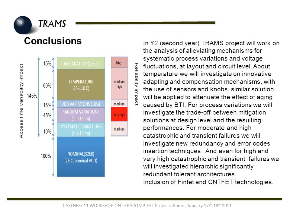 Conclusions In Y2 (second year) TRAMS project will work on the analysis of alleviating mechanisms for systematic process variations and voltage fluctuations, at layout and circuit level.