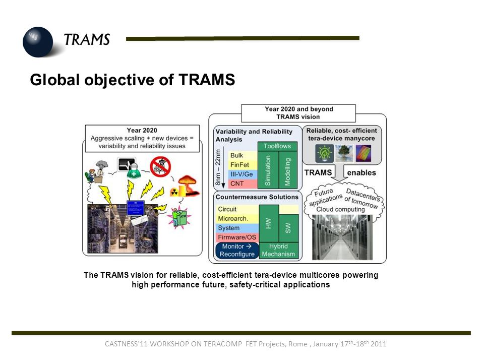 Global objective of TRAMS CASTNESS'11 WORKSHOP ON TERACOMP FET Projects, Rome, January 17 th -18 th 2011 The TRAMS vision for reliable, cost-efficient tera-device multicores powering high performance future, safety-critical applications