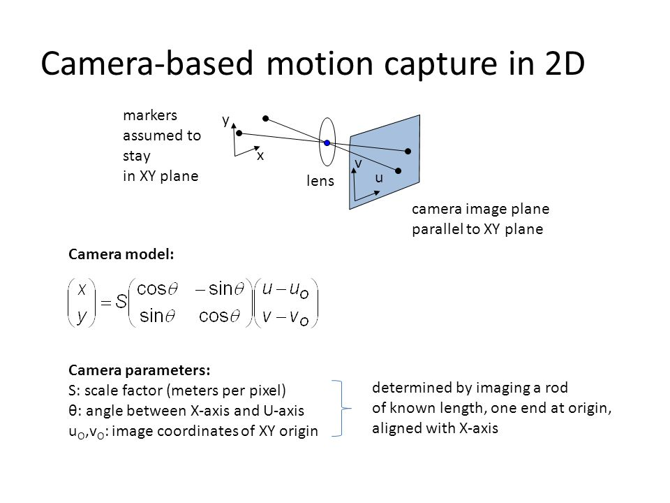 v u Camera-based motion capture in 2D lens camera image plane parallel to XY plane markers assumed to stay in XY plane y x Camera model: Camera parame