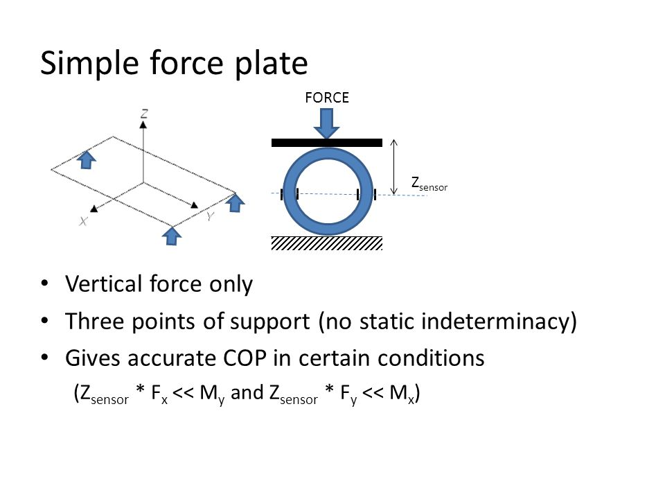Simple force plate Vertical force only Three points of support (no static indeterminacy) Gives accurate COP in certain conditions (Z sensor * F x << M