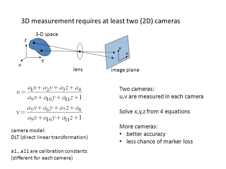 Capture Lab at Electronic Arts: 132 Vicon cameras Fenn Hall 269: 10 Motion Analysis cameras