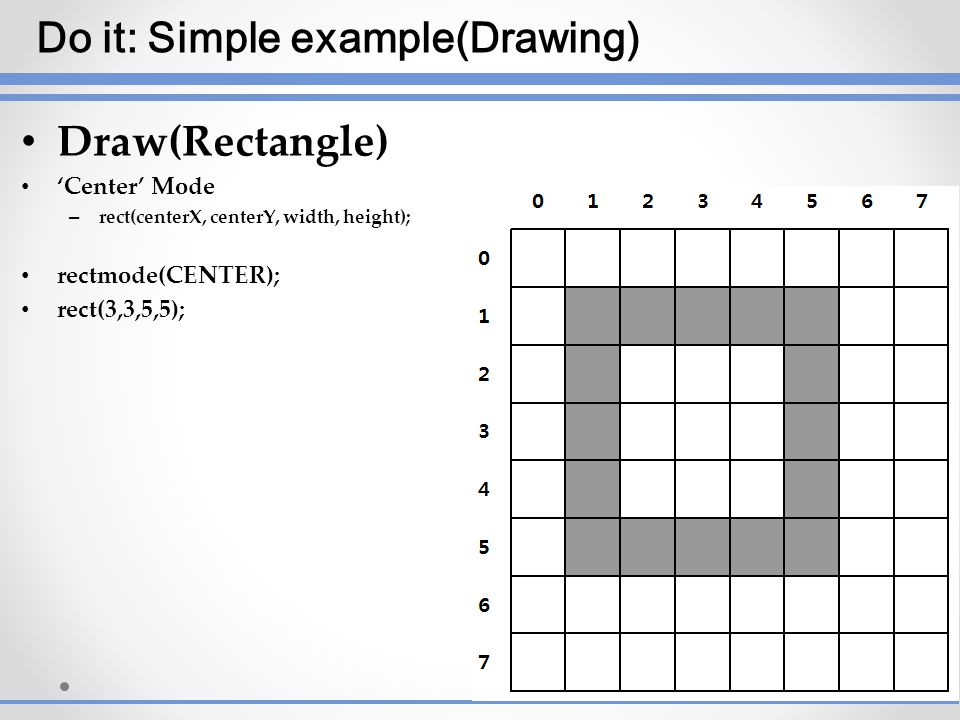 Draw(Rectangle) 'Center' Mode – rect(centerX, centerY, width, height); rectmode(CENTER); rect(3,3,5,5);
