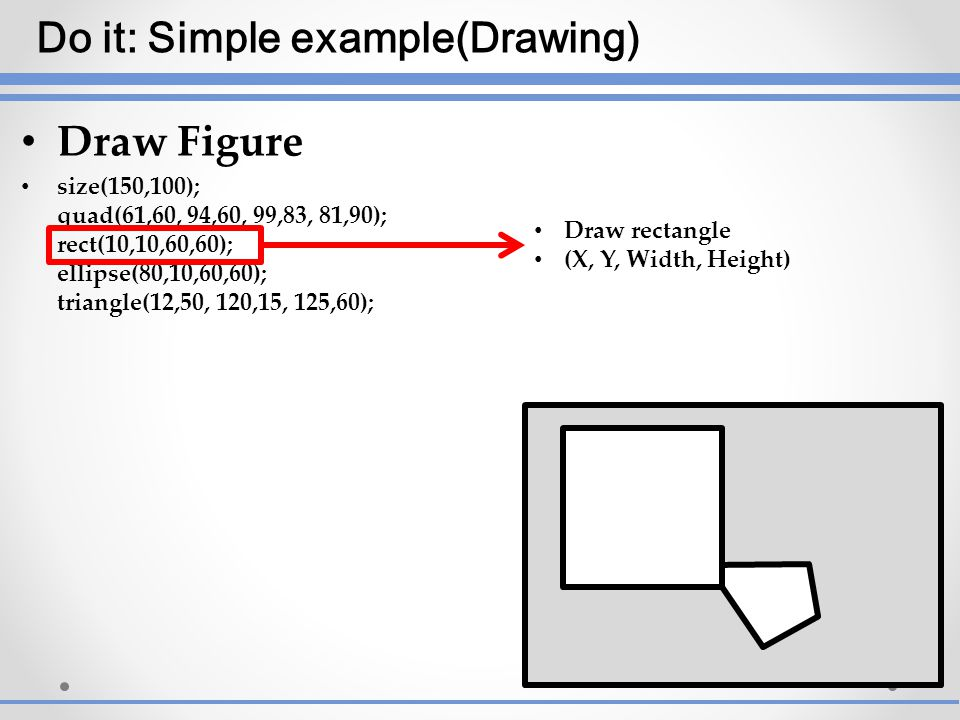 Draw Figure size(150,100); quad(61,60, 94,60, 99,83, 81,90); rect(10,10,60,60); ellipse(80,10,60,60); triangle(12,50, 120,15, 125,60); Draw rectangle