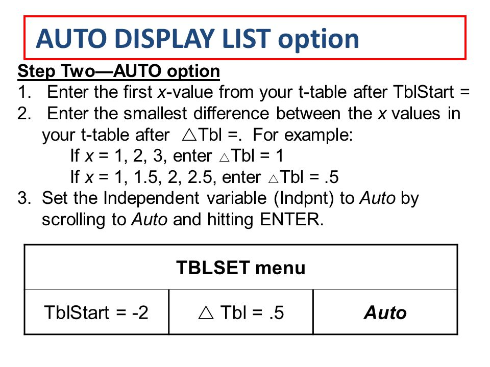 Step Two—AUTO option 1. Enter the first x-value from your t-table after TblStart = 2.