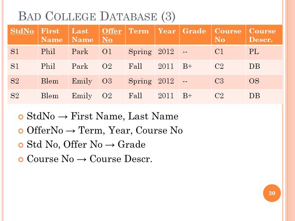 B AD C OLLEGE D ATABASE (3) StdNo → First Name, Last Name OfferNo → Term, Year, Course No Std No, Offer No → Grade Course No → Course Descr.