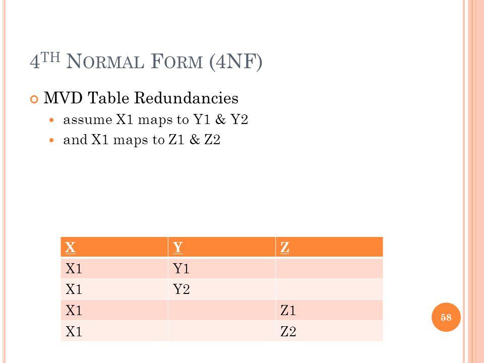 4 TH N ORMAL F ORM (4NF) MVD Table Redundancies assume X1 maps to Y1 & Y2 and X1 maps to Z1 & Z2 58 XYZ X1Y1 X1Y2 X1Z1 X1Z2
