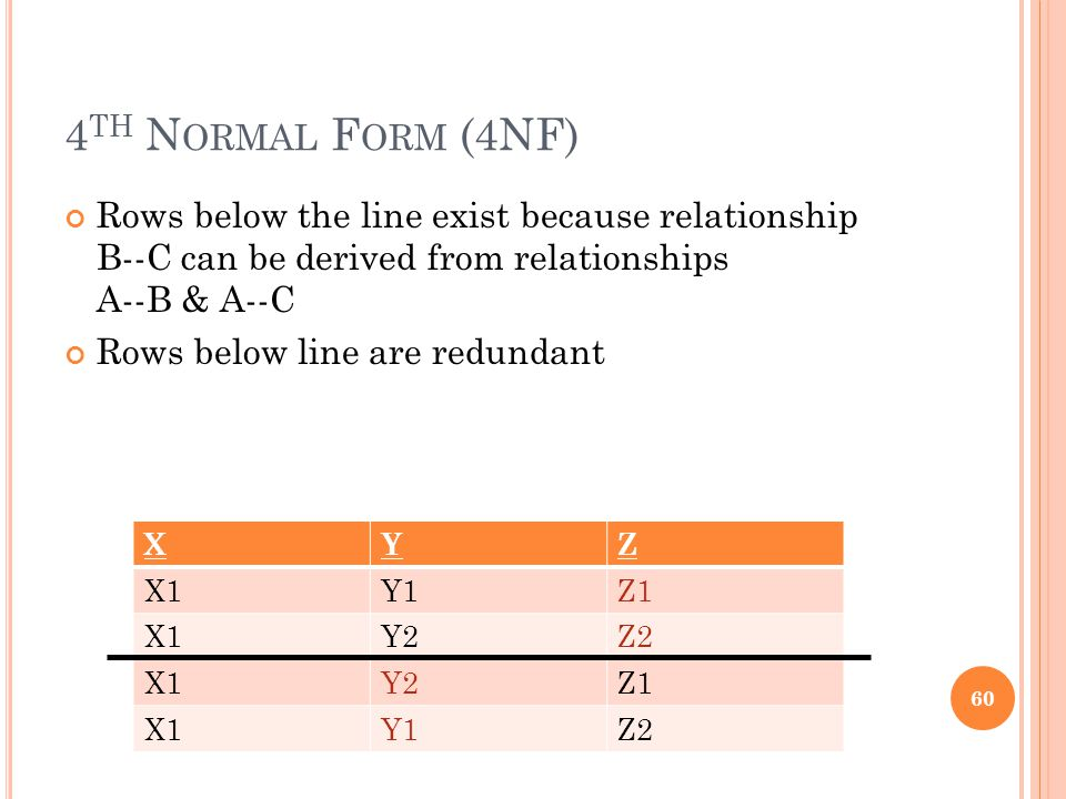 4 TH N ORMAL F ORM (4NF) Rows below the line exist because relationship B--C can be derived from relationships A--B & A--C Rows below line are redundant 60 XYZ X1Y1Z1 X1Y2Z2 X1Y2Z1 X1Y1Z2