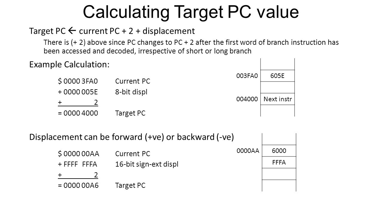 Calculating Target PC value Target PC  current PC + 2 + displacement There is (+ 2) above since PC changes to PC + 2 after the first word of branch instruction has been accessed and decoded, irrespective of short or long branch Example Calculation: $ 0000 3FA0Current PC + 0000 005E 8-bit displ + 2 = 0000 4000Target PC Displacement can be forward (+ve) or backward (-ve) $ 0000 00AACurrent PC + FFFF FFFA 16-bit sign-ext displ + 2 = 0000 00A6Target PC 003FA0605E 004000Next instr 0000AA6000 FFFA