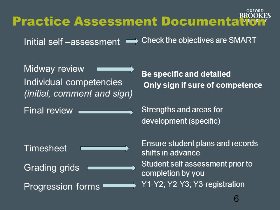 Practice Assessment Documentation Initial self –assessment Midway review Individual competencies (initial, comment and sign) Final review Timesheet Grading grids Progression forms Check the objectives are SMART Be specific and detailed Only sign if sure of competence Strengths and areas for development (specific) Ensure student plans and records shifts in advance Student self assessment prior to completion by you Y1-Y2; Y2-Y3; Y3-registration 6