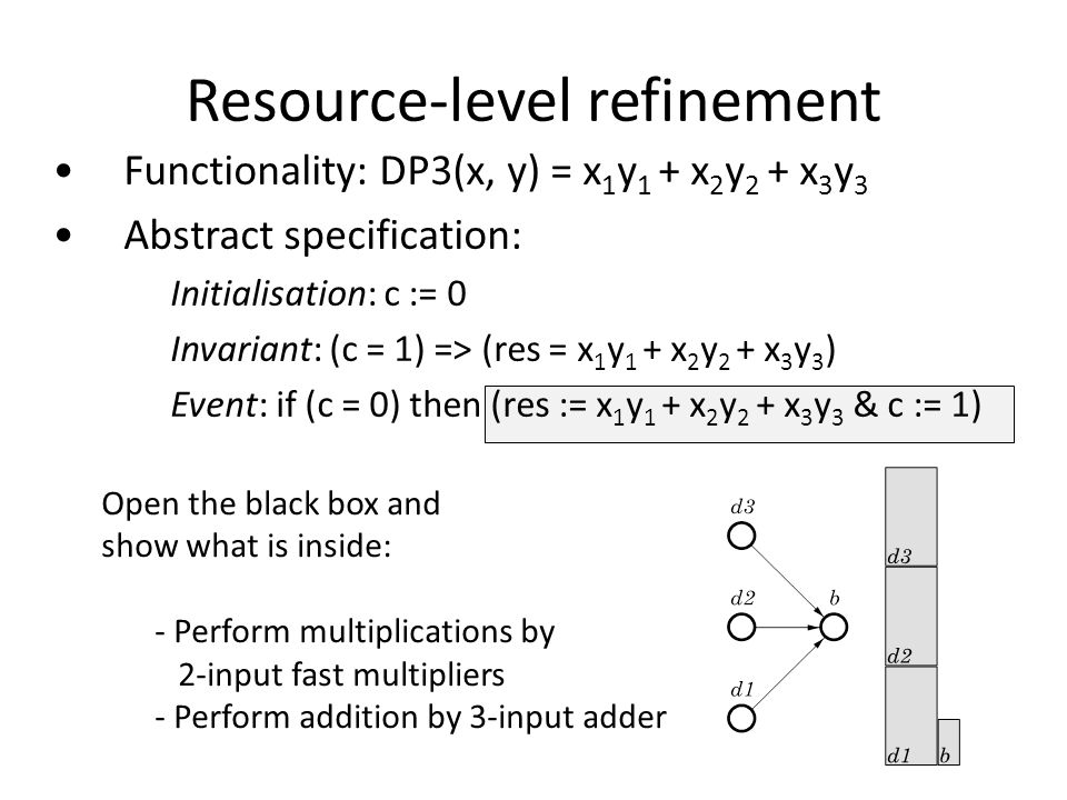 Resource-level refinement Functionality: DP3(x, y) = x 1 y 1 + x 2 y 2 + x 3 y 3 Abstract specification: Initialisation: c := 0 Invariant: (c = 1) => (res = x 1 y 1 + x 2 y 2 + x 3 y 3 ) Event: if (c = 0) then (res := x 1 y 1 + x 2 y 2 + x 3 y 3 & c := 1) Open the black box and show what is inside: - Perform multiplications by 2-input fast multipliers - Perform addition by 3-input adder