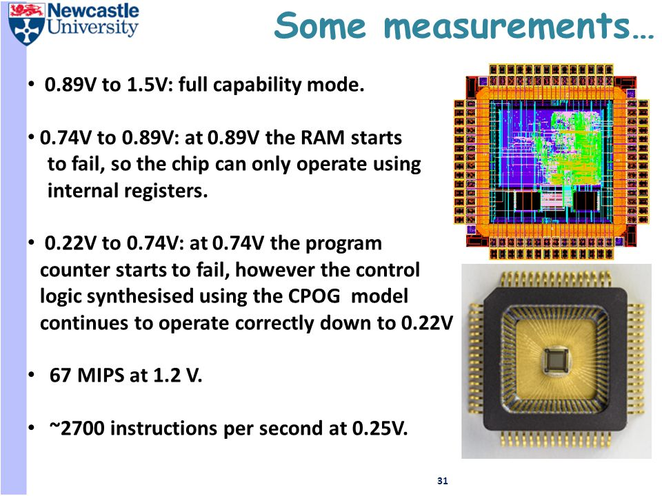 Some measurements… 31 0.89V to 1.5V: full capability mode.