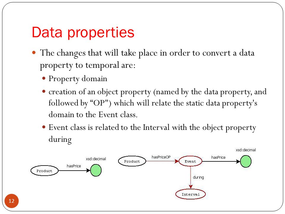 Data properties The changes that will take place in order to convert a data property to temporal are: Property domain creation of an object property (