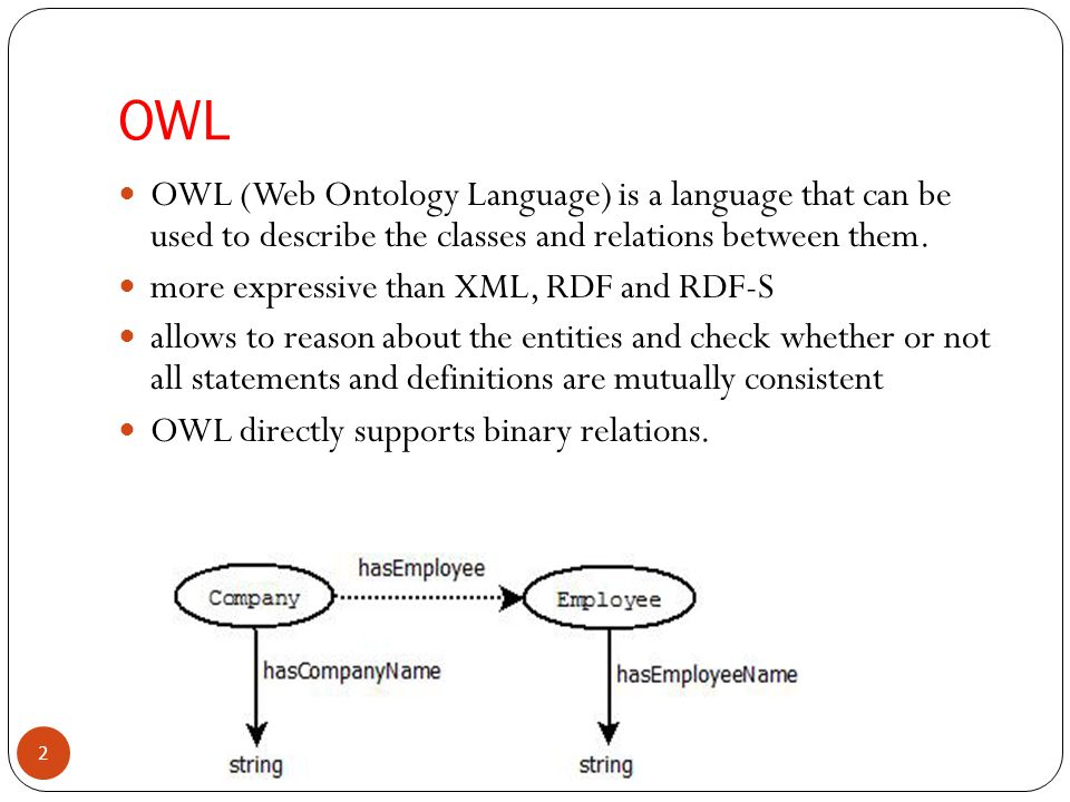 OWL OWL (Web Ontology Language) is a language that can be used to describe the classes and relations between them. more expressive than XML, RDF and R