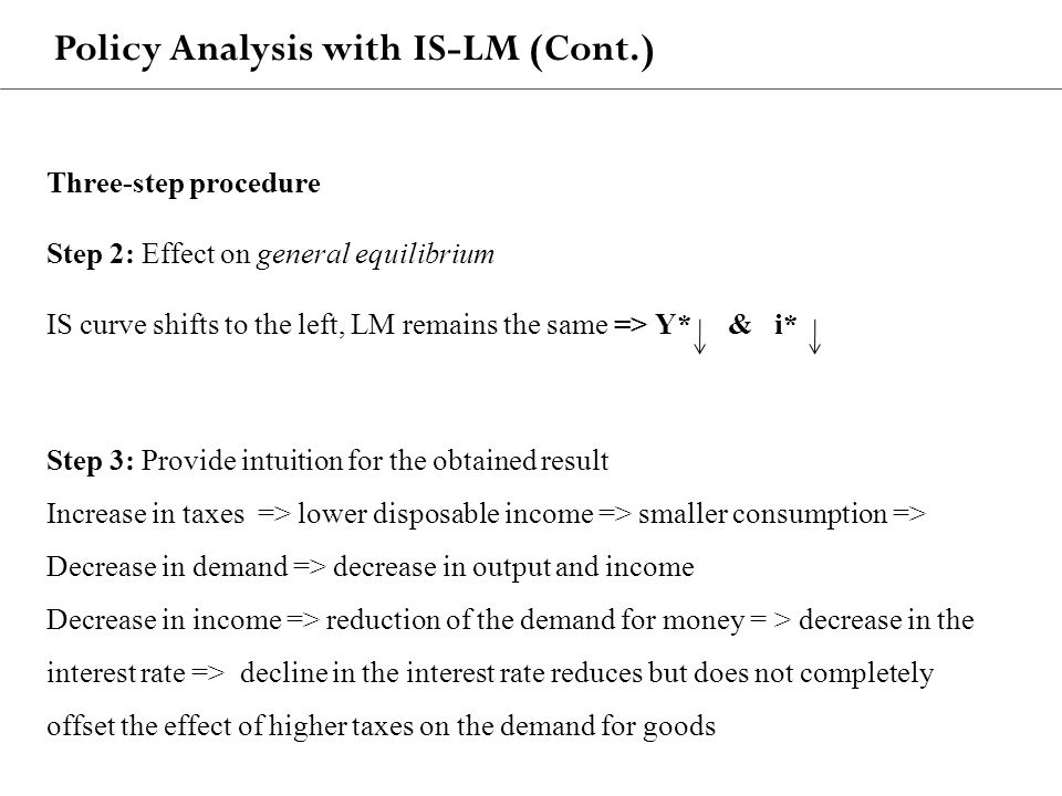 Policy Analysis with IS-LM (Cont.) Three-step procedure Step 2: Effect on general equilibrium IS curve shifts to the left, LM remains the same => Y* & i* Step 3: Provide intuition for the obtained result Increase in taxes => lower disposable income => smaller consumption => Decrease in demand => decrease in output and income Decrease in income => reduction of the demand for money = > decrease in the interest rate => decline in the interest rate reduces but does not completely offset the effect of higher taxes on the demand for goods
