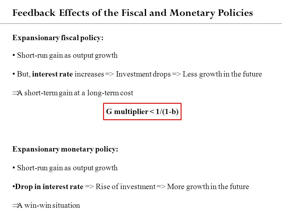 Feedback Effects of the Fiscal and Monetary Policies Expansionary fiscal policy: Short-run gain as output growth But, interest rate increases => Investment drops => Less growth in the future  A short-term gain at a long-term cost G multiplier < 1/(1-b) Expansionary monetary policy: Short-run gain as output growth Drop in interest rate => Rise of investment => More growth in the future  A win-win situation