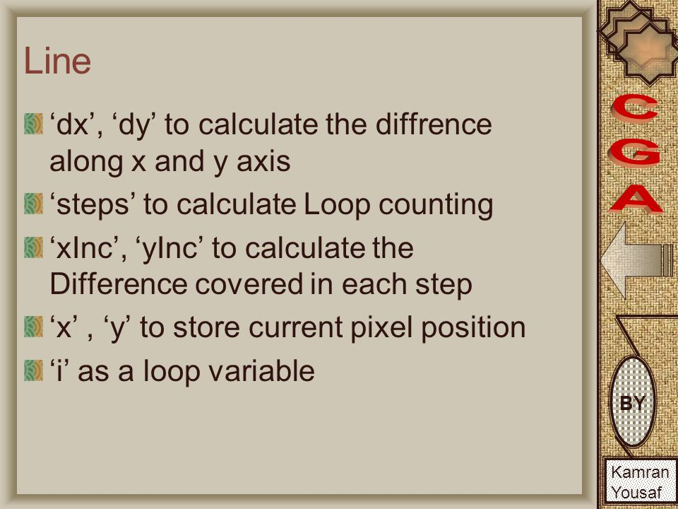 BY Kamran Yousaf Line Calculate 'dx' as x2-x1,'dy' as y2-y1 'steps' will have the greater absolute value from 'dx' or 'dy' 'xInc' is 'dx'/'steps','yInc' is 'dy'/'steps' 'x' is 'x1' 'y' is 'y1' Plot 1 st pixel at 'x','y' using 'color' Loop 'k' 1 to steps and 'x'+='xInc', 'y'+='yInc'