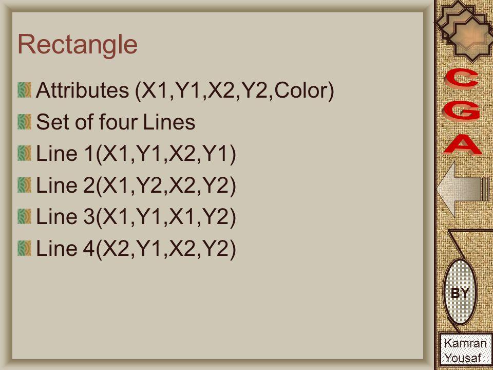 BY Kamran Yousaf Rectangle Attributes (X1,Y1,X2,Y2,Color) Set of four Lines Line 1(X1,Y1,X2,Y1) Line 2(X1,Y2,X2,Y2) Line 3(X1,Y1,X1,Y2) Line 4(X2,Y1,X2,Y2)