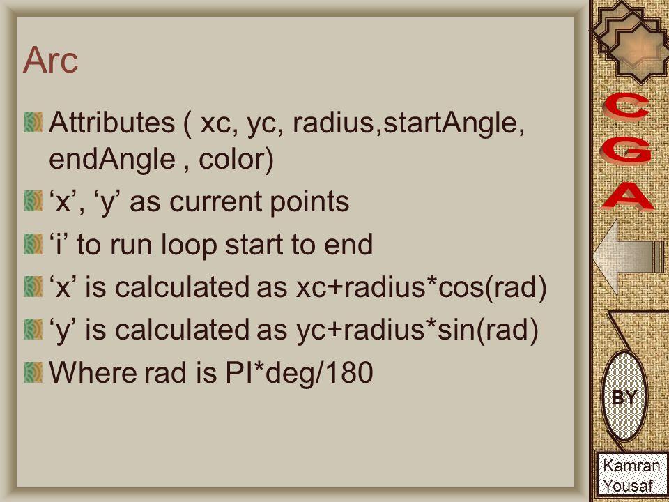 BY Kamran Yousaf Ellipse Attributes ( xc, yc, Xradius,Yradius, color) 'x', 'y' as current points 'i' to run loop 0 to 360 'x' is calculated as xc+Xradius*cos(rad) 'y' is calculated as yc+Yradius*sin(rad) Where rad is PI*deg/180