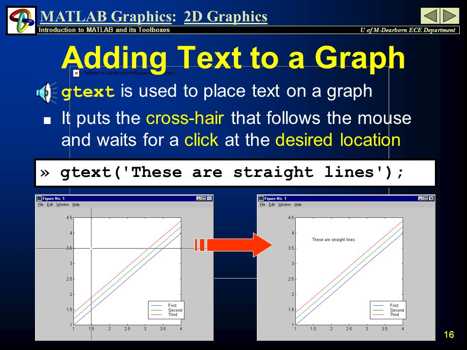 MATLAB Graphics: U of M-Dearborn ECE Department Introduction to MATLAB and its Toolboxes 2D Graphics 15 Zoom Command n To expand the sections of a 2-D plot use » zoom on n Click the left mouse button to expand the area by a factor of 2 around the point under the mouse pointer n Each time you click, the plot expands n To return plot to it's initial state » zoom out n To exit zoom mode » zoom off Note: Turn Legend off before using zoom