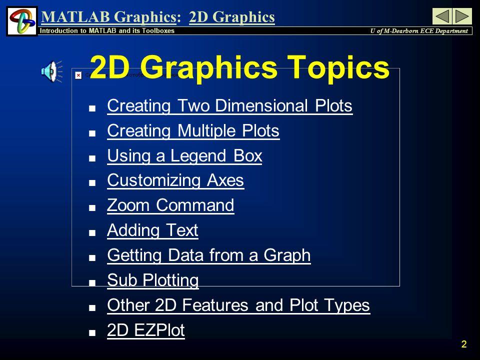 Matlab Graphics S. Awad, Ph.D. M. Corless, M.S.E.E.