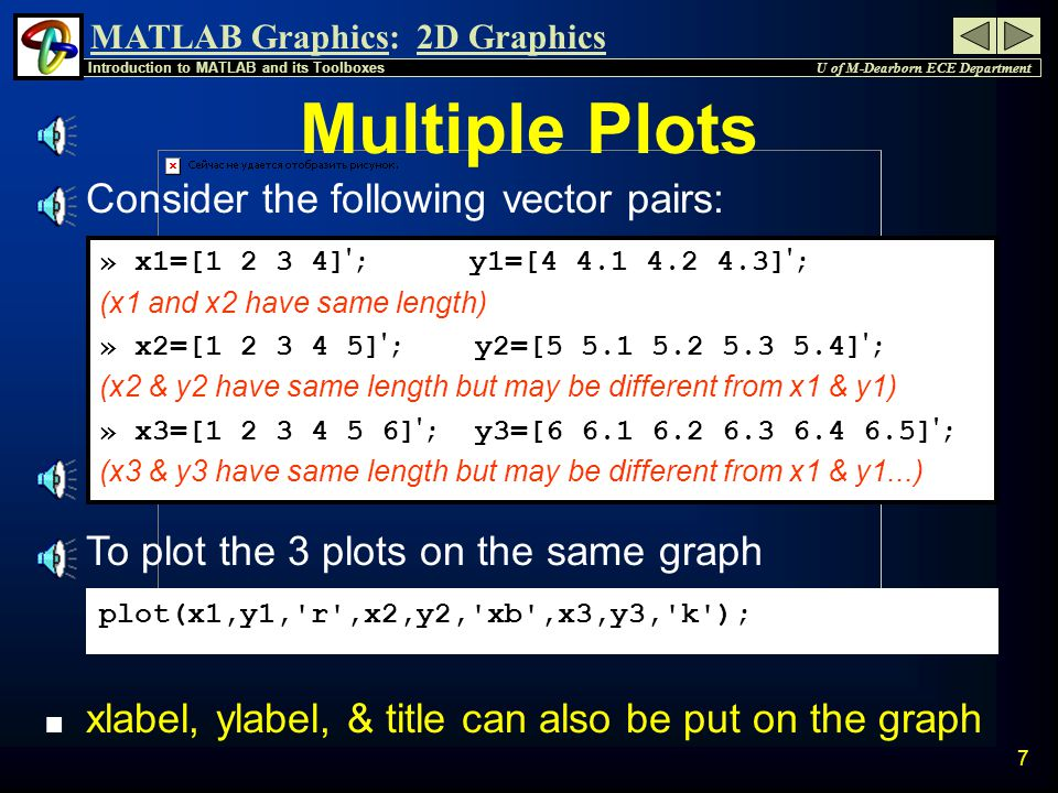 MATLAB Graphics: U of M-Dearborn ECE Department Introduction to MATLAB and its Toolboxes 2D Graphics 6 Clearing a Figure n In case a figure already exists, the plot command will clear the current figure window and draws a new plot.