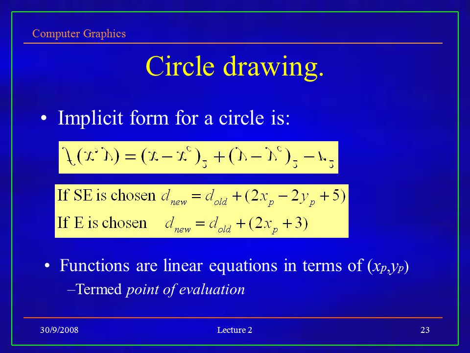 Computer Graphics 30/9/2008Lecture 223 Circle drawing. Implicit form for a circle is: Functions are linear equations in terms of (x p, y p ) –Termed p