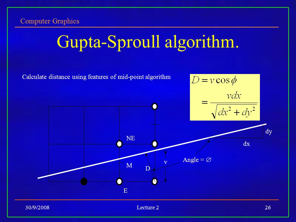 Computer Graphics 30/9/2008Lecture 226 Gupta-Sproull algorithm. M NE Calculate distance using features of mid-point algorithm D Angle =  v dy dx E
